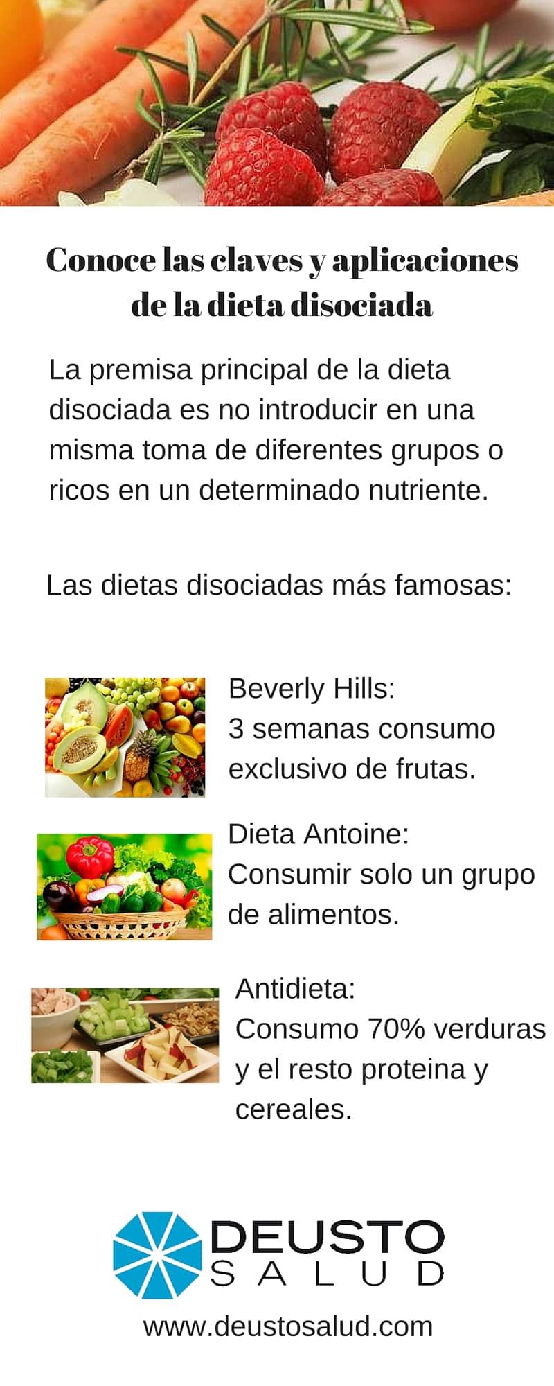 Dieta disociada ejemplo dias